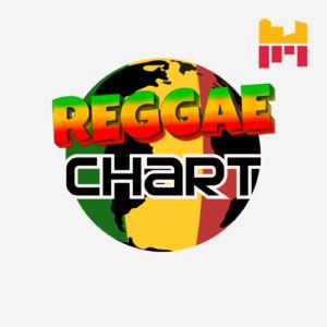 Jamaica Top 10 Reggae Songs – Skyline Radio